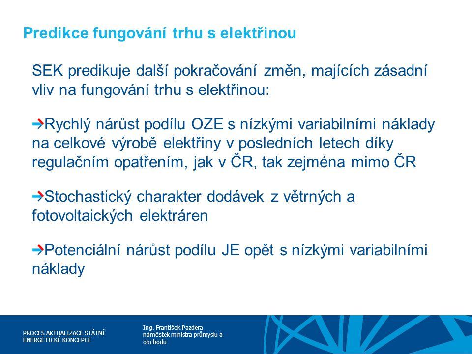 Ing. František Pazdera náměstek ministra průmyslu a obchodu PROCES AKTUALIZACE STÁTNÍ ENERGETICKÉ KONCEPCE Predikce fungování trhu s elektřinou SEK pr