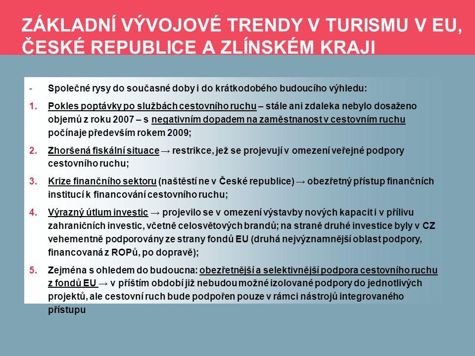 ZÁKLADNÍ VÝVOJOVÉ TRENDY V TURISMU V EU, ČESKÉ REPUBLICE A ZLÍNSKÉM KRAJI -Společné rysy do současné doby i do krátkodobého budoucího výhledu: 1.Pokles poptávky po službách cestovního ruchu – stále ani zdaleka nebylo dosaženo objemů z roku 2007 – s negativním dopadem na zaměstnanost v cestovním ruchu počínaje především rokem 2009; 2.Zhoršená fiskální situace → restrikce, jež se projevují v omezení veřejné podpory cestovního ruchu; 3.Krize finančního sektoru (naštěstí ne v České republice) → obezřetný přístup finančních institucí k financování cestovního ruchu; 4.Výrazný útlum investic → projevilo se v omezení výstavby nových kapacit i v přílivu zahraničních investic, včetně celosvětových brandů; na straně druhé investice byly v CZ vehementně podporovány ze strany fondů EU (druhá nejvýznamnější oblast podpory, financovaná z ROPů, po dopravě); 5.Zejména s ohledem do budoucna: obezřetnější a selektivnější podpora cestovního ruchu z fondů EU → v příštím období již nebudou možné izolované podpory do jednotlivých projektů, ale cestovní ruch bude podpořen pouze v rámci nástrojů integrovaného přístupu