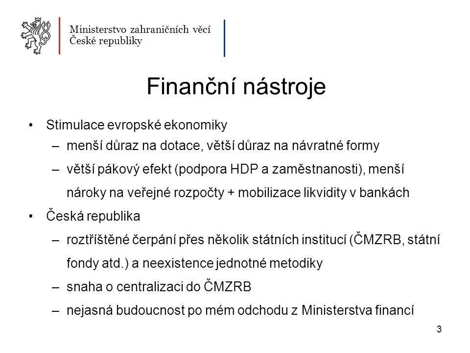 Ministerstvo zahraničních věcí České republiky Finanční nástroje Stimulace evropské ekonomiky –menší důraz na dotace, větší důraz na návratné formy –větší pákový efekt (podpora HDP a zaměstnanosti), menší nároky na veřejné rozpočty + mobilizace likvidity v bankách Česká republika –roztříštěné čerpání přes několik státních institucí (ČMZRB, státní fondy atd.) a neexistence jednotné metodiky –snaha o centralizaci do ČMZRB –nejasná budoucnost po mém odchodu z Ministerstva financí 3