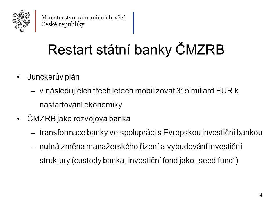 """Ministerstvo zahraničních věcí České republiky Restart státní banky ČMZRB Junckerův plán –v následujících třech letech mobilizovat 315 miliard EUR k nastartování ekonomiky ČMZRB jako rozvojová banka –transformace banky ve spolupráci s Evropskou investiční bankou –nutná změna manažerského řízení a vybudování investiční struktury (custody banka, investiční fond jako """"seed fund ) 4"""