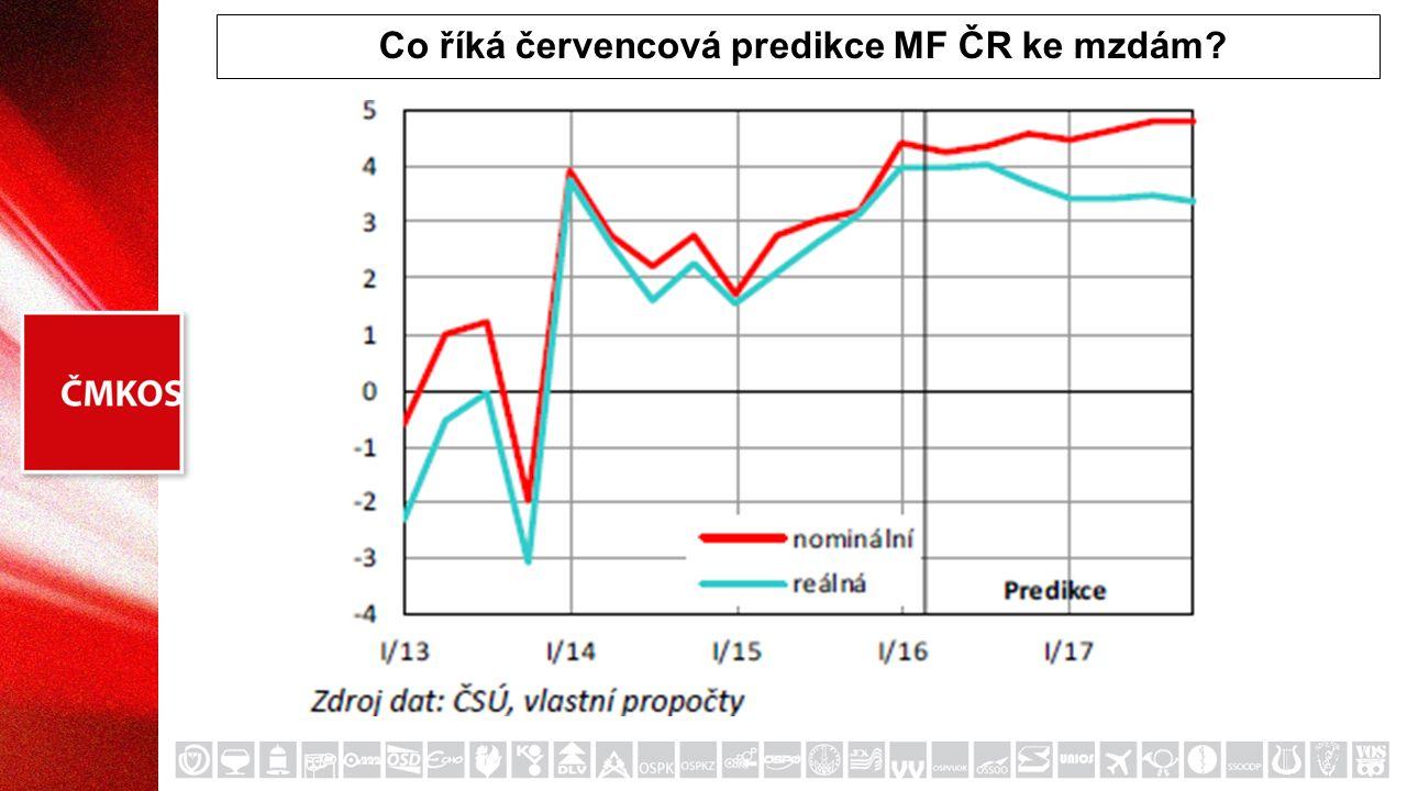 Co říká červencová predikce MF ČR ke mzdám?