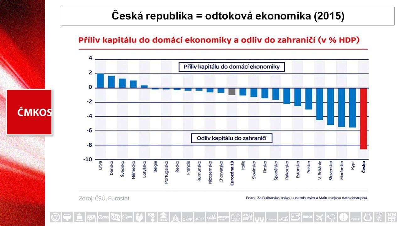 Česká republika = odtoková ekonomika (2015)