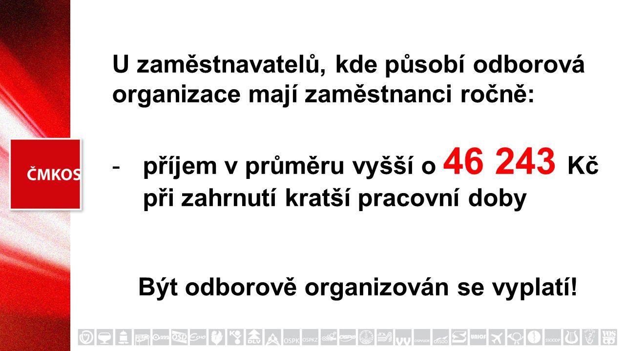 U zaměstnavatelů, kde působí odborová organizace mají zaměstnanci ročně: -příjem v průměru vyšší o 46 243 Kč při zahrnutí kratší pracovní doby Být odborově organizován se vyplatí!