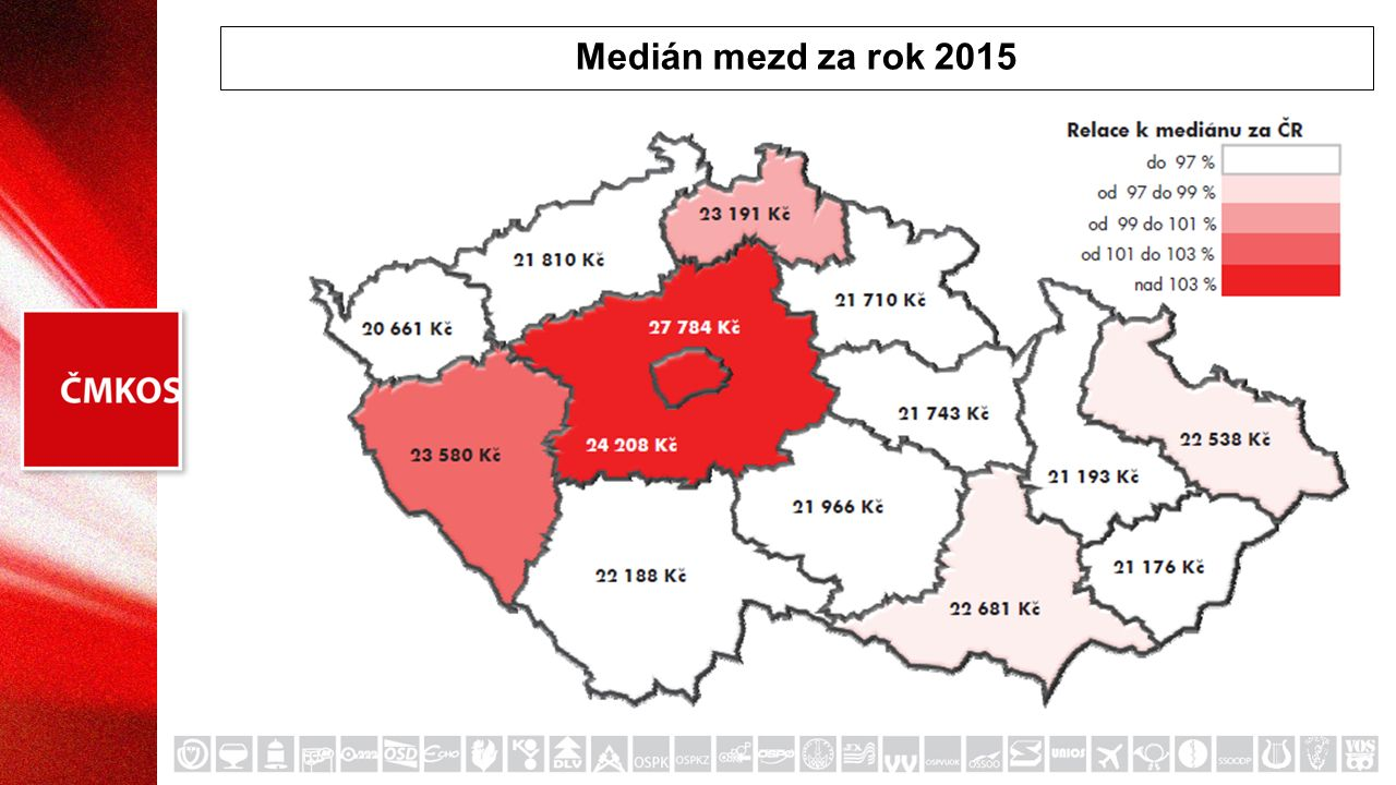 Medián mezd za rok 2015