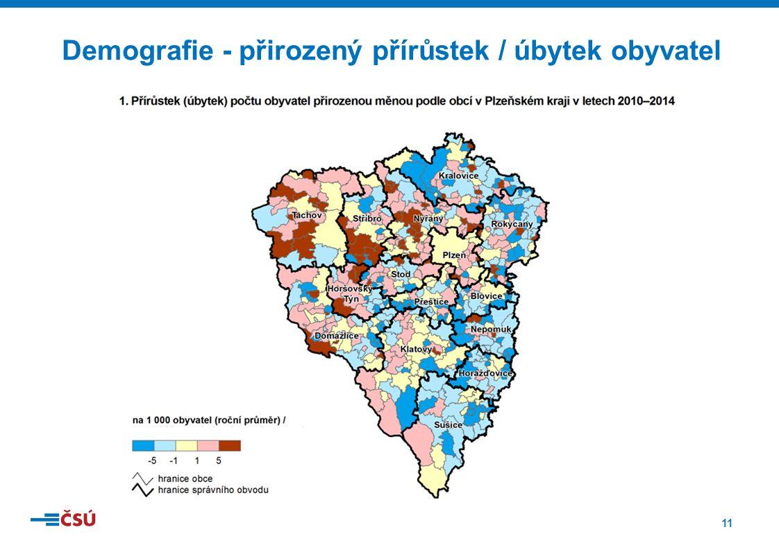 11 Demografie - přirozený přírůstek / úbytek obyvatel