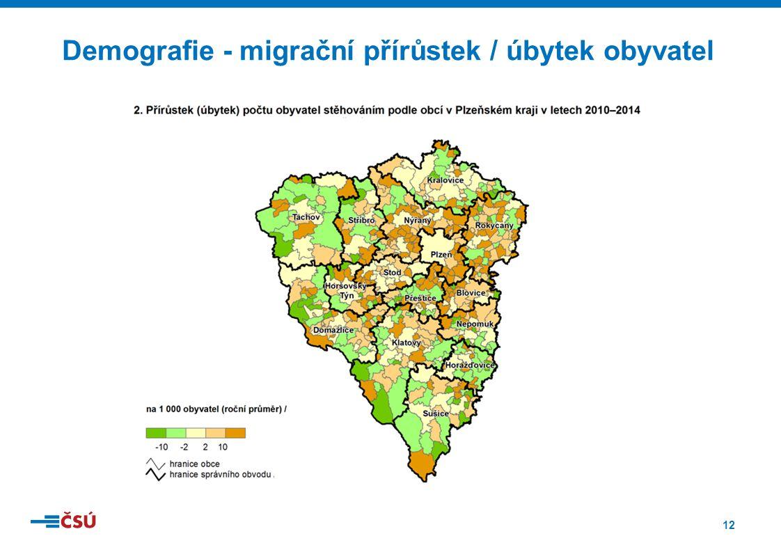 12 Demografie - migrační přírůstek / úbytek obyvatel