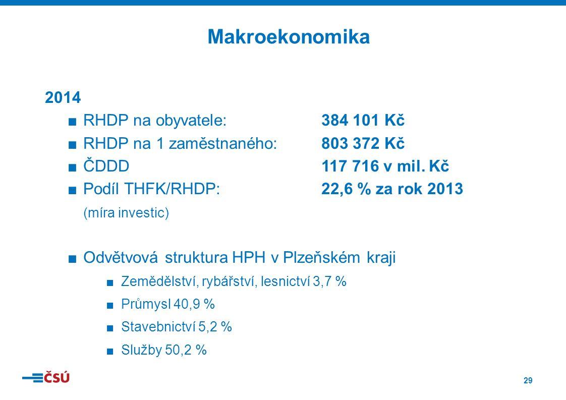 29 2014 ■RHDP na obyvatele:384 101 Kč ■RHDP na 1 zaměstnaného:803 372 Kč ■ČDDD 117 716 v mil.
