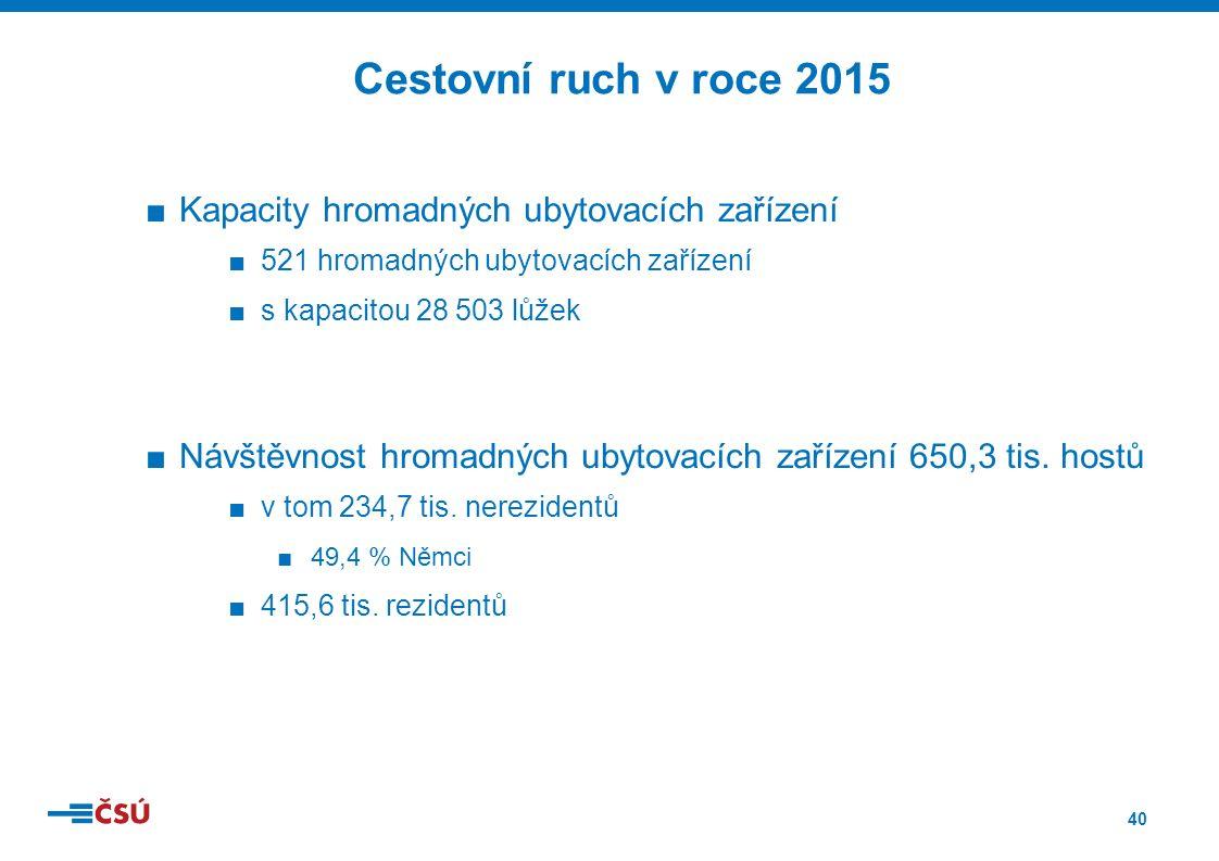 40 ■Kapacity hromadných ubytovacích zařízení ■521 hromadných ubytovacích zařízení ■s kapacitou 28 503 lůžek ■Návštěvnost hromadných ubytovacích zařízení 650,3 tis.