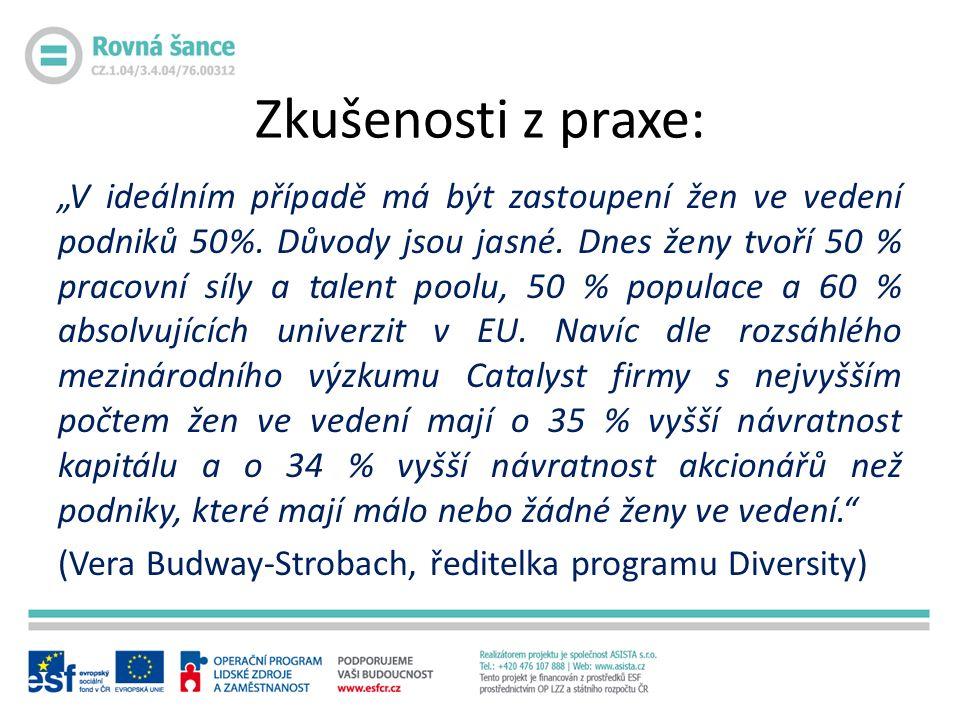 Děkuji za pozornost! Veronika Šprincová sprincova@padesatprocent.cz