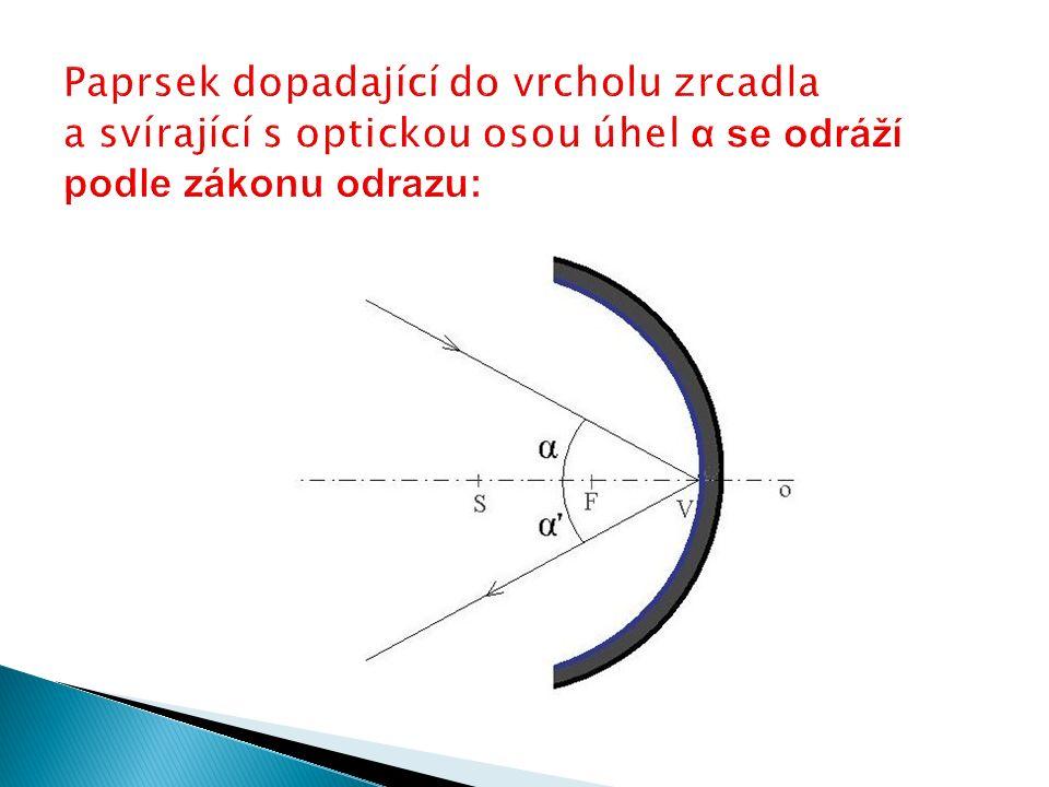 Paprsek směřující do středu křivosti se odráží v opačném směru.