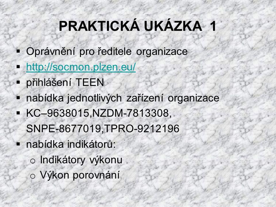 PRAKTICKÁ UKÁZKA 1  Oprávnění pro ředitele organizace  http://socmon.plzen.eu/ http://socmon.plzen.eu/  přihlášení TEEN  nabídka jednotlivých zařízení organizace  KC–9638015,NZDM-7813308, SNPE-8677019,TPRO-9212196  nabídka indikátorů: o Indikátory výkonu o Výkon porovnání