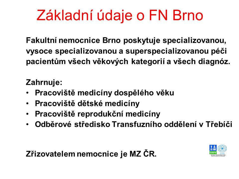 Základní údaje o FN Brno počet lůžek 2 106 počet ambulantních vyšetření 1 058 185 počet hospitalizací 72 867 počet zaměstnanců 4 600 počet klinik a oddělení 54 počet nemedicínských útvarů 10 V únoru 2011 se FN Brno stala jako první nemocnice v Evropě držitelem mezinárodní akreditace NIAHO