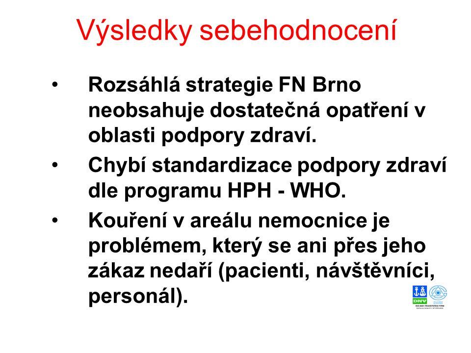 Výsledky sebehodnocení Rozsáhlá strategie FN Brno neobsahuje dostatečná opatření v oblasti podpory zdraví. Chybí standardizace podpory zdraví dle prog