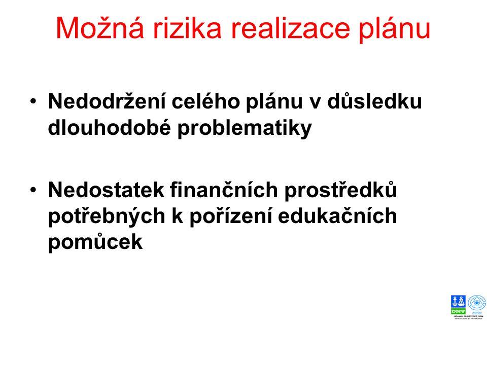 Možná rizika realizace plánu Nedodržení celého plánu v důsledku dlouhodobé problematiky Nedostatek finančních prostředků potřebných k pořízení edukačn