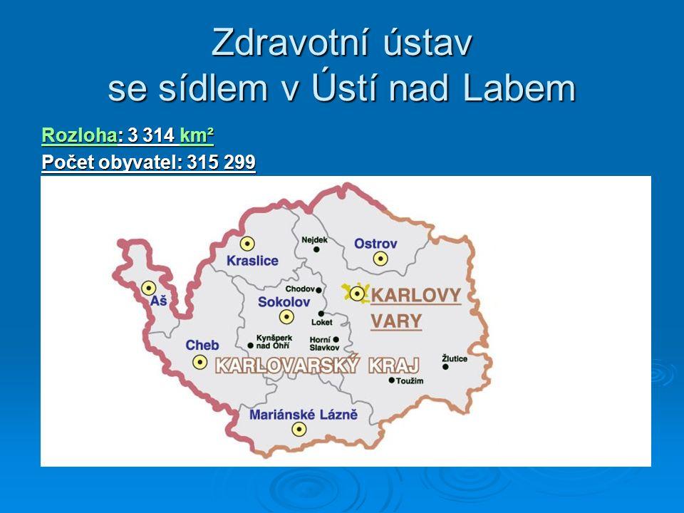 Zdravotní ústav se sídlem v Ústí nad Labem RozlohaRozloha: 3 314 km² km² Rozlohakm² Počet obyvatel: 315 299
