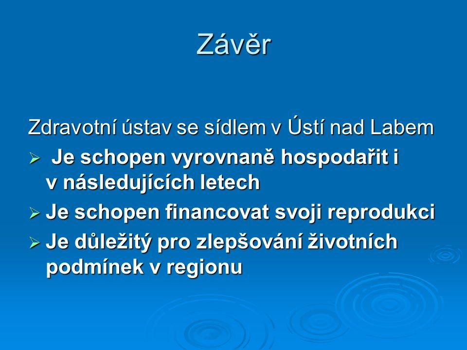 Závěr Zdravotní ústav se sídlem v Ústí nad Labem  Je schopen vyrovnaně hospodařit i v následujících letech  Je schopen financovat svoji reprodukci 