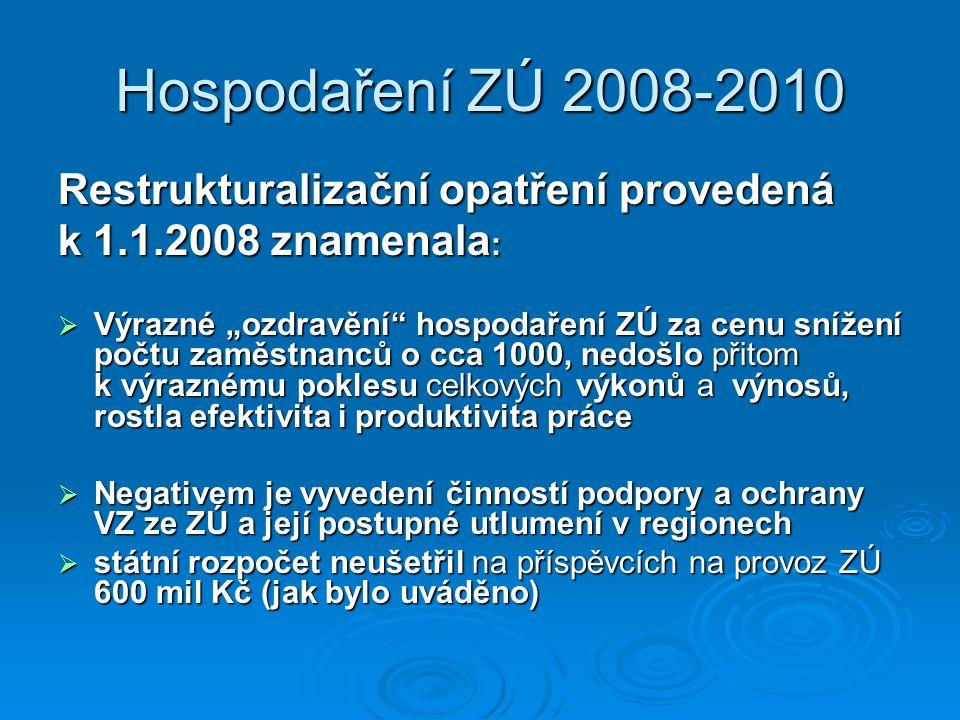 """Hospodaření ZÚ 2008-2010 Restrukturalizační opatření provedená k 1.1.2008 znamenala : k 1.1.2008 znamenala :  Výrazné """"ozdravění"""" hospodaření ZÚ za c"""