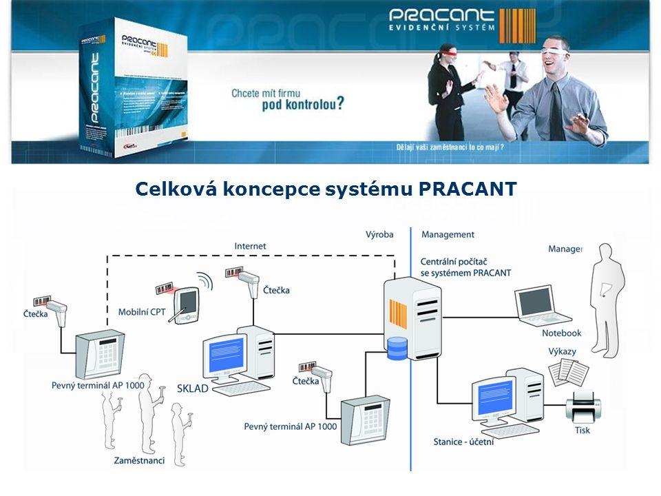 Celková koncepce systému PRACANT