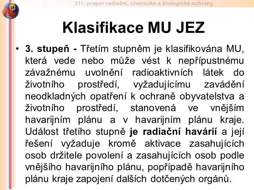 Ukrytí Jodová profylaxe Evakuace K evakuaci dochází až po jisté hodnotící fázi, když je nezbytná Informační kampaň ve sdělovacích prostředcích Základní opatření ochrany obyvatelstva v okolí JEZ