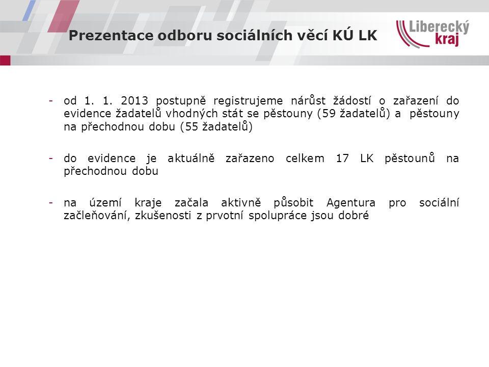 Prezentace odboru sociálních věcí KÚ LK -od 1. 1.