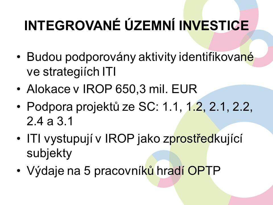 INTEGROVANÉ ÚZEMNÍ INVESTICE Budou podporovány aktivity identifikované ve strategiích ITI Alokace v IROP 650,3 mil. EUR Podpora projektů ze SC: 1.1, 1