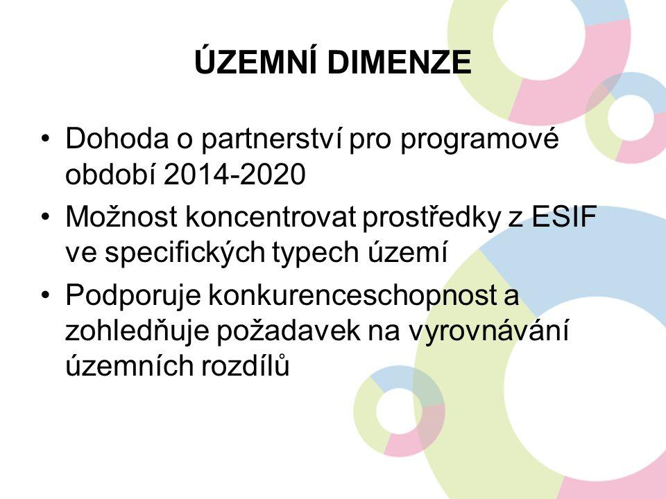 ÚZEMNÍ DIMENZE Dohoda o partnerství pro programové období 2014-2020 Možnost koncentrovat prostředky z ESIF ve specifických typech území Podporuje konkurenceschopnost a zohledňuje požadavek na vyrovnávání územních rozdílů