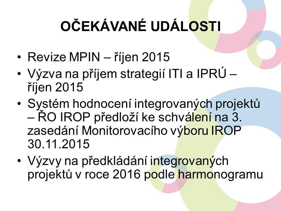 OČEKÁVANÉ UDÁLOSTI Revize MPIN – říjen 2015 Výzva na příjem strategií ITI a IPRÚ – říjen 2015 Systém hodnocení integrovaných projektů – ŘO IROP předloží ke schválení na 3.