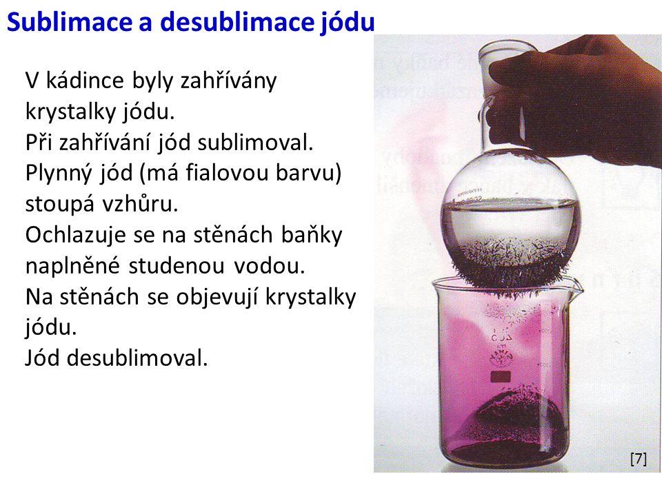 Sublimace a desublimace jódu V kádince byly zahřívány krystalky jódu.