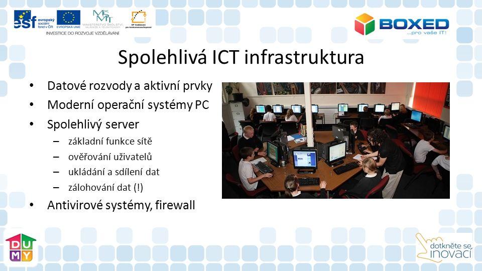 Spolehlivá ICT infrastruktura Datové rozvody a aktivní prvky Moderní operační systémy PC Spolehlivý server – základní funkce sítě – ověřování uživatelů – ukládání a sdílení dat – zálohování dat (!) Antivirové systémy, firewall