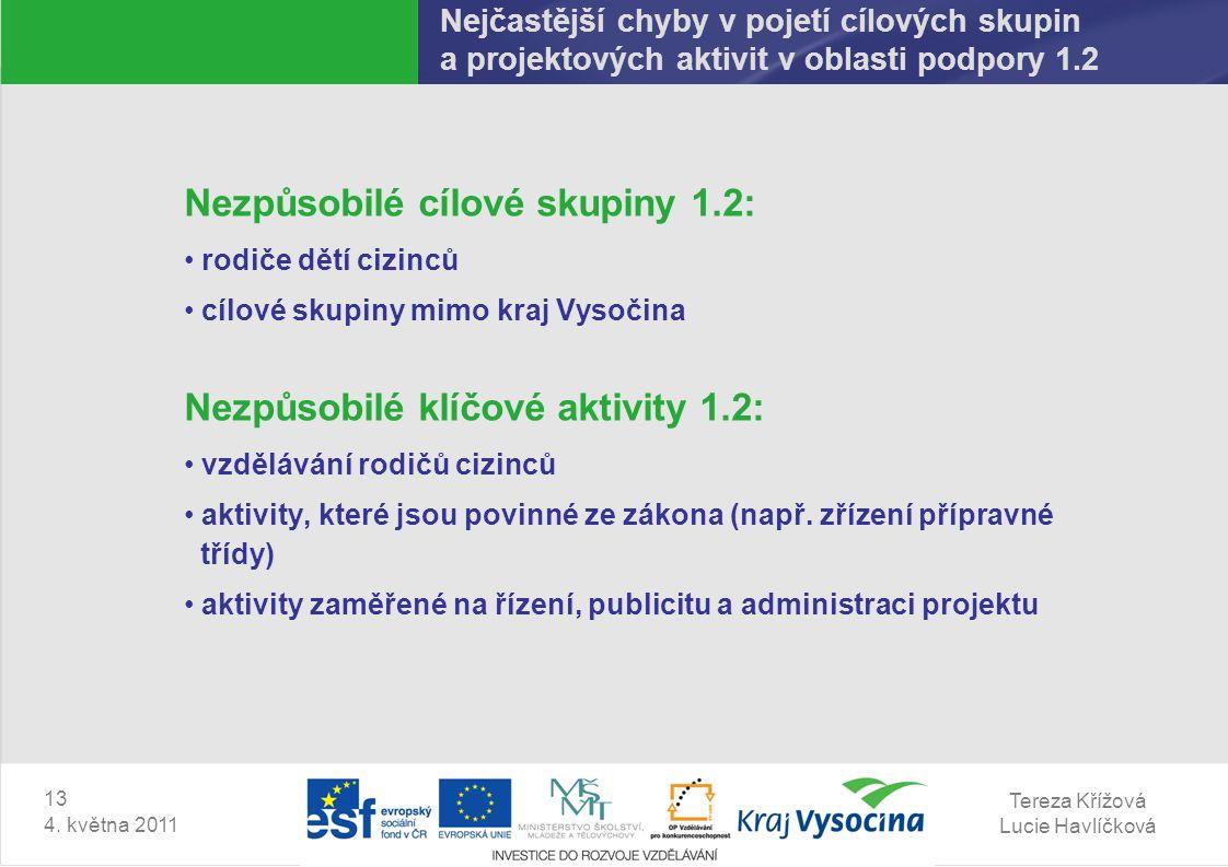 Tereza Křížová Lucie Havlíčková 13 4.
