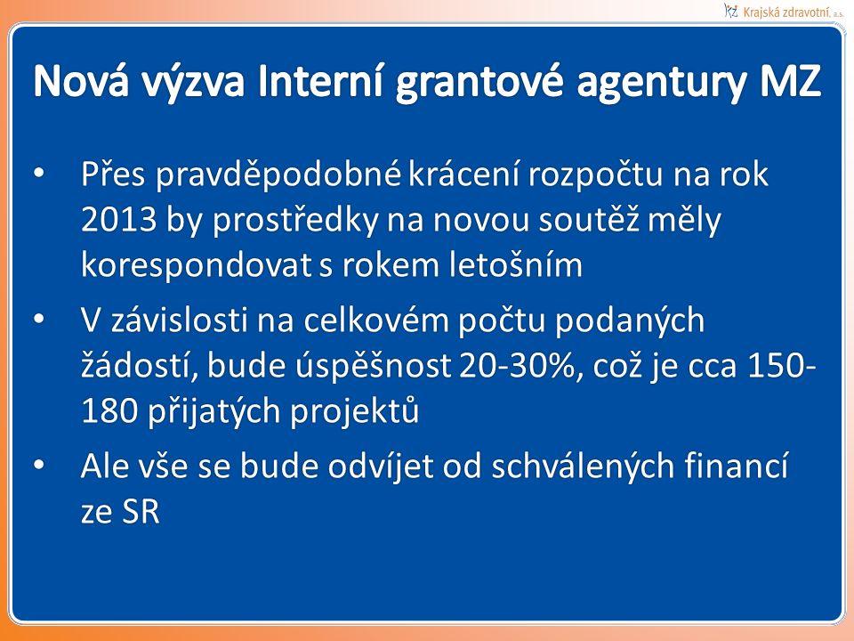 Přes pravděpodobné krácení rozpočtu na rok 2013 by prostředky na novou soutěž měly korespondovat s rokem letošním Přes pravděpodobné krácení rozpočtu na rok 2013 by prostředky na novou soutěž měly korespondovat s rokem letošním V závislosti na celkovém počtu podaných žádostí, bude úspěšnost 20-30%, což je cca 150- 180 přijatých projektů V závislosti na celkovém počtu podaných žádostí, bude úspěšnost 20-30%, což je cca 150- 180 přijatých projektů Ale vše se bude odvíjet od schválených financí ze SR Ale vše se bude odvíjet od schválených financí ze SR