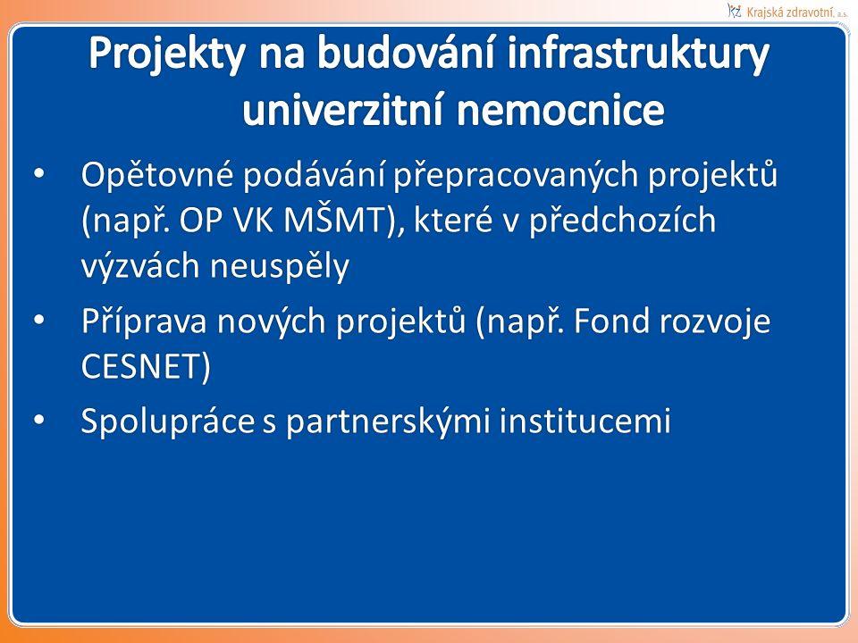 Opětovné podávání přepracovaných projektů (např.