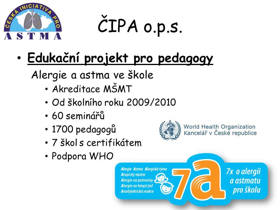 ČIPA o.p.s.