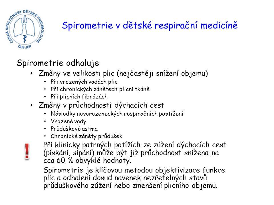 Spirometrie v dětské respirační medicíně Spirometrie odhaluje Změny ve velikosti plic (nejčastěji snížení objemu) Při vrozených vadách plic Při chronických zánětech plicní tkáně Při plicních fibrózách Změny v průchodnosti dýchacích cest Následky novorozeneckých respiračních postižení Vrozené vady Průduškové astma Chronické záněty průdušek Při klinicky patrných potížích ze zúžení dýchacích cest (pískání, sípání) může být již průchodnost snížena na cca 60 % obvyklé hodnoty.