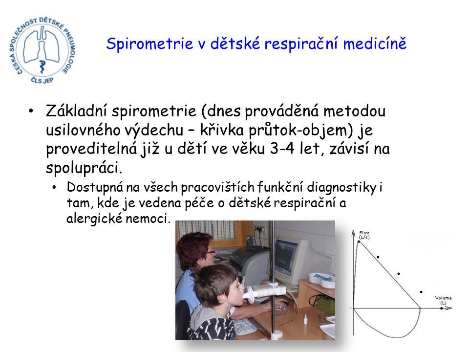 Spirometrie v dětské respirační medicíně U nespolupracujících dětí lze zvolit jiné metody vyšetření.