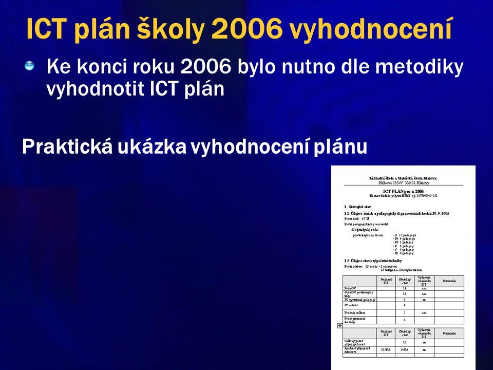 ICT plán školy 2006 vyhodnocení Ke konci roku 2006 bylo nutno dle metodiky vyhodnotit ICT plán Praktická ukázka vyhodnocení plánu