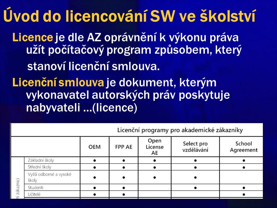 Úvod do licencování SW ve školství Licence je dle AZ oprávnění k výkonu práva užít počítačový program způsobem, který stanoví licenční smlouva. Licenč