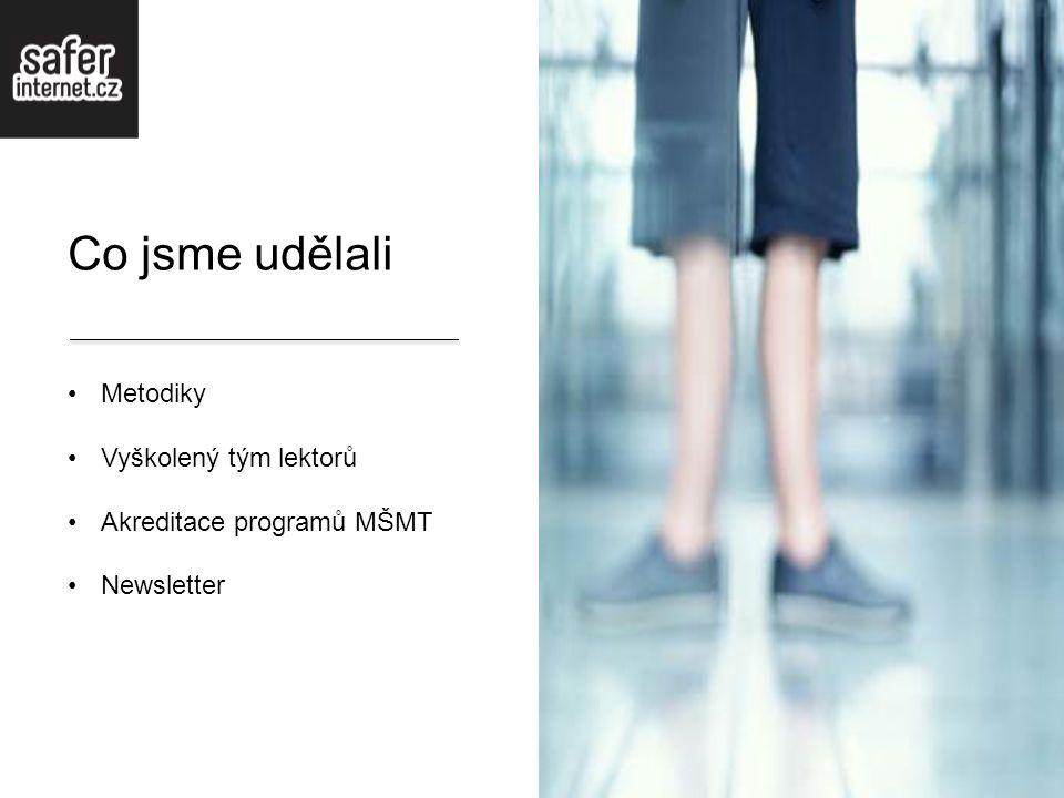 Co jsme udělali Metodiky Vyškolený tým lektorů Akreditace programů MŠMT Newsletter