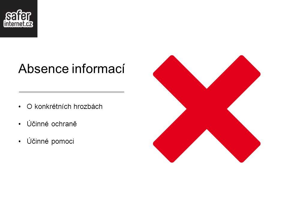 Absence informací O konkrétních hrozbách Účinné ochraně Účinné pomoci