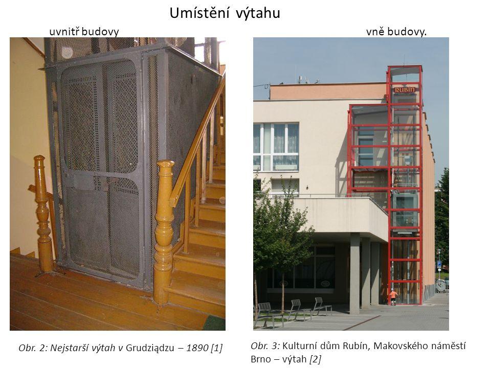 uvnitř budovy Umístění výtahu vně budovy. Obr. 3: Kulturní dům Rubín, Makovského náměstí Brno – výtah [2] Obr. 2: Nejstarší výtah v Grudziądzu – 1890