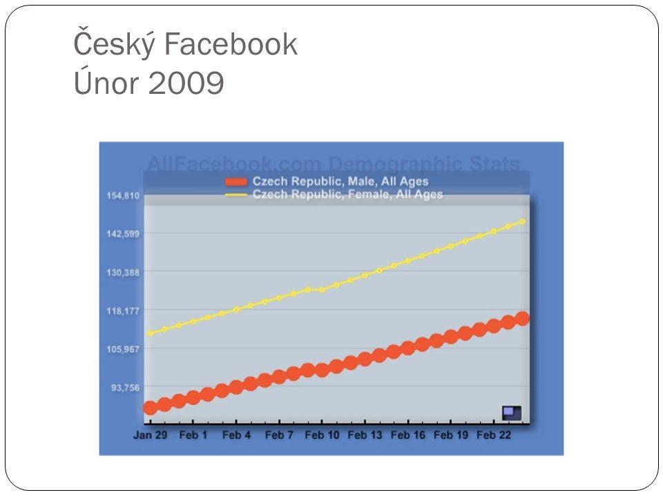 Český Facebook Únor 2009