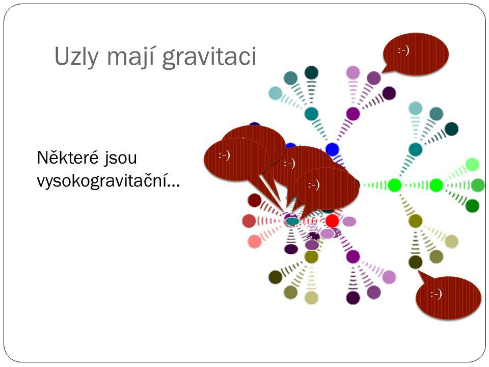 Uzly mají gravitaci Některé jsou vysokogravitační… :-)