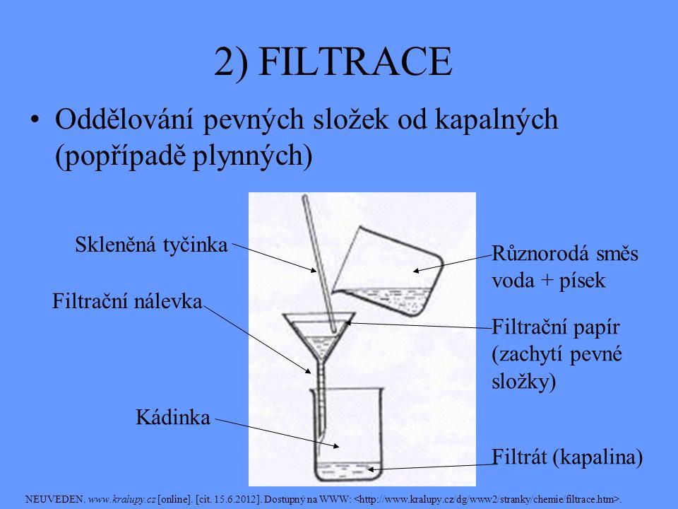 2) FILTRACE Oddělování pevných složek od kapalných (popřípadě plynných) Různorodá směs voda + písek Skleněná tyčinka Filtrační nálevka Filtrační papír (zachytí pevné složky) Filtrát (kapalina) Kádinka NEUVEDEN.