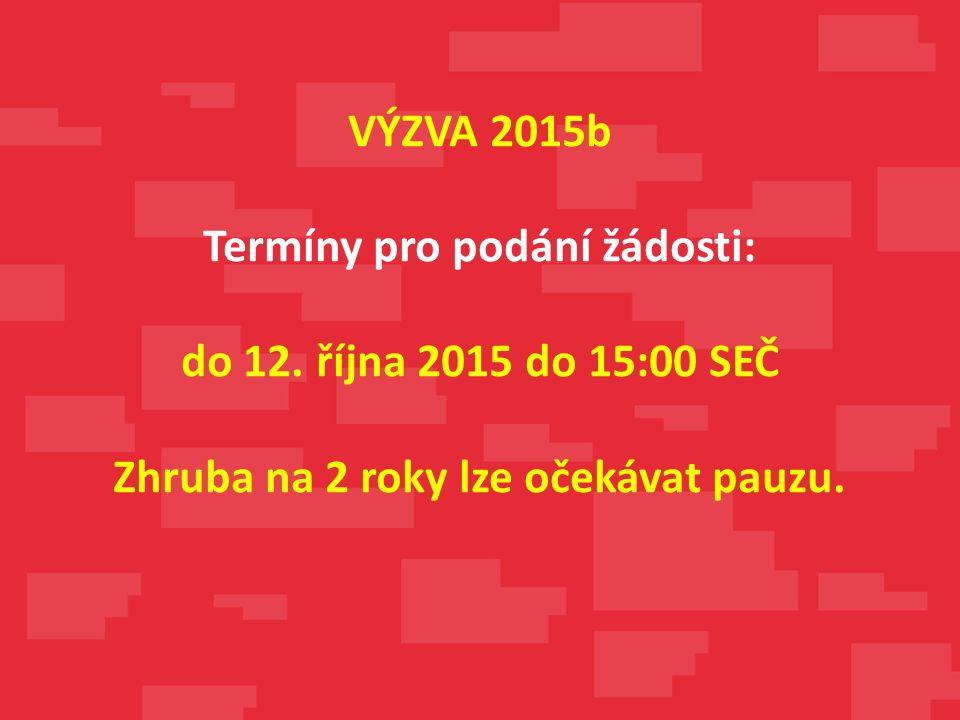 VÝZVA 2015b Termíny pro podání žádosti: do 12.