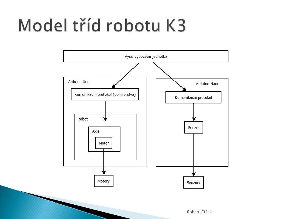  Objektový návrh (enkapsulace, dědičnost)  Samostatné třídy pro jednotlivá zařízení a funkční logické celky  Dolní část komunikačního protokolu  Rozhodovací algoritmus Robert Čížek