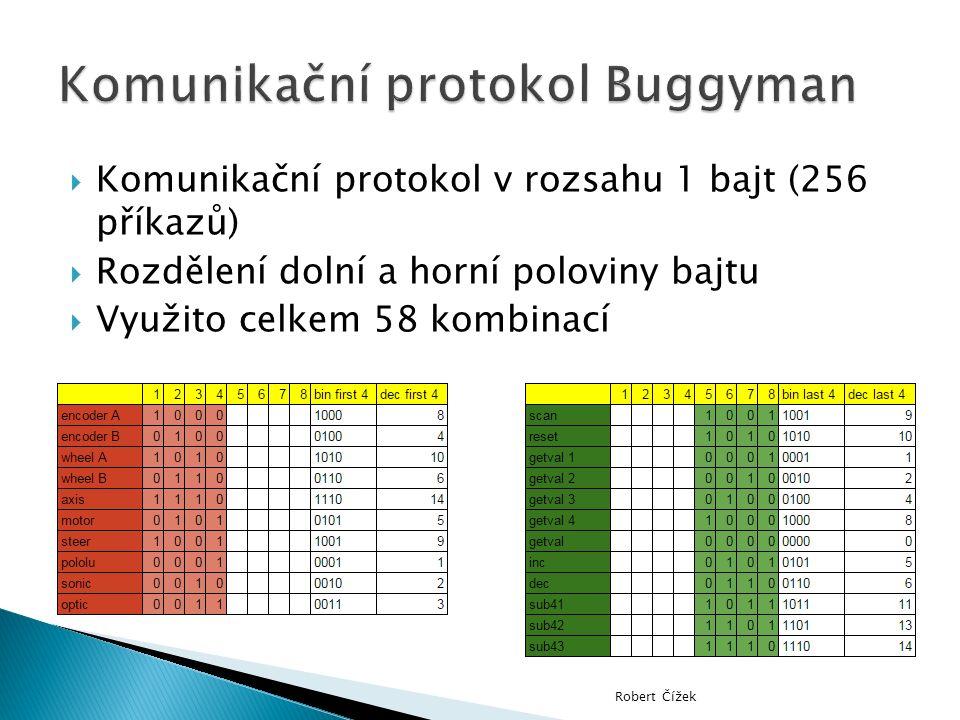  Komunikační protokol v rozsahu 1 bajt (256 příkazů)  Rozdělení dolní a horní poloviny bajtu  Využito celkem 58 kombinací Robert Čížek