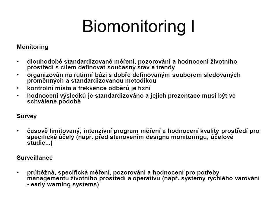 Biomonitoring I Monitoring dlouhodobé standardizované měření, pozorování a hodnocení životního prostředí s cílem definovat současný stav a trendy organizován na rutinní bázi s dobře definovaným souborem sledovaných proměnných a standardizovanou metodikou kontrolní místa a frekvence odběrů je fixní hodnocení výsledků je standardizováno a jejich prezentace musí být ve schválené podobě Survey časově limitovaný, intenzivní program měření a hodnocení kvality prostředí pro specifické účely (např.