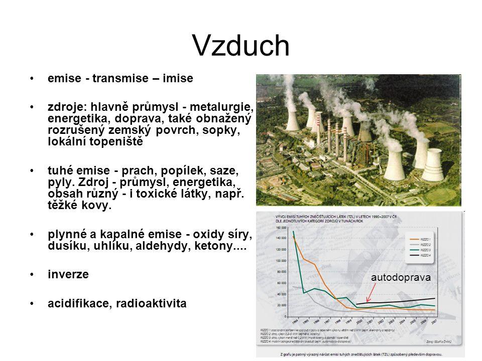 Vzduch emise - transmise – imise zdroje: hlavně průmysl - metalurgie, energetika, doprava, také obnažený rozrušený zemský povrch, sopky, lokální topeniště tuhé emise - prach, popílek, saze, pyly.