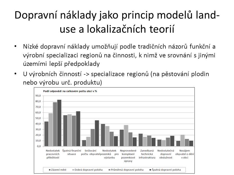 Dopravní náklady jako princip modelů land- use a lokalizačních teorií Nízké dopravní náklady umožňují podle tradičních názorů funkční a výrobní specializaci regionů na činnosti, k nimž ve srovnání s jinými územími lepší předpoklady U výrobních činností -> specializace regionů (na pěstování plodin nebo výrobu urč.