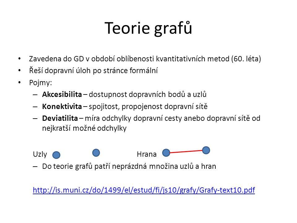 Teorie grafů Zavedena do GD v období oblíbenosti kvantitativních metod (60.